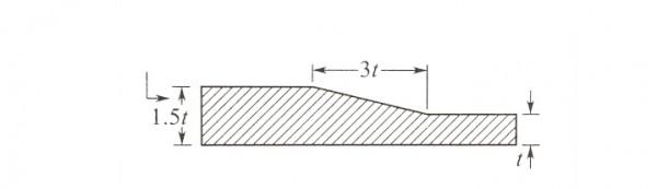 MIM零件的可制造性设计(工艺性设计&烧结后加工)