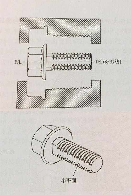 MIM零件的可制造性设计(工艺性设计&烧结后加工)-mim螺纹的制作方法